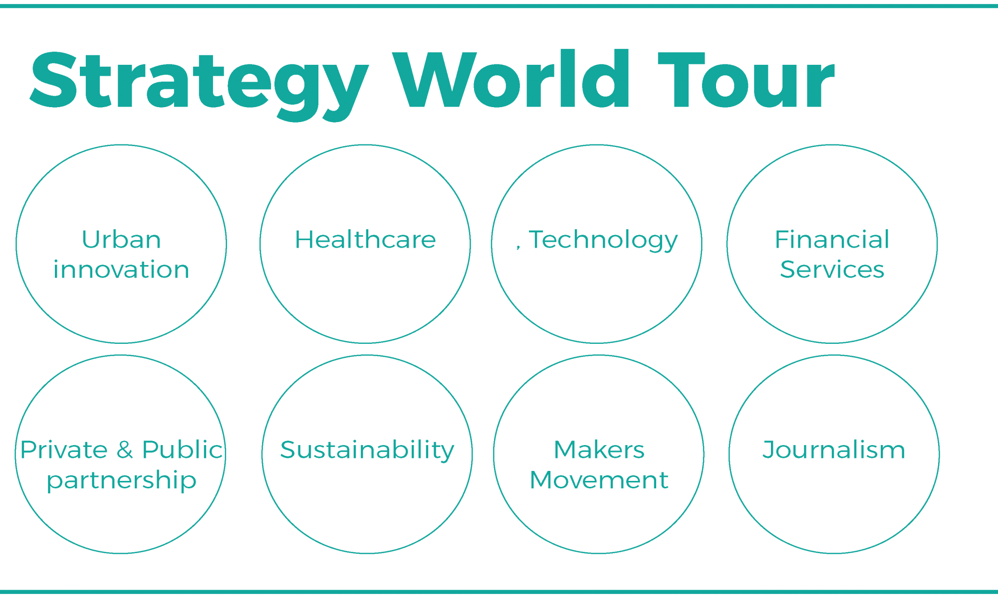 Strategy World Tour 2016 – Andre Nogueira